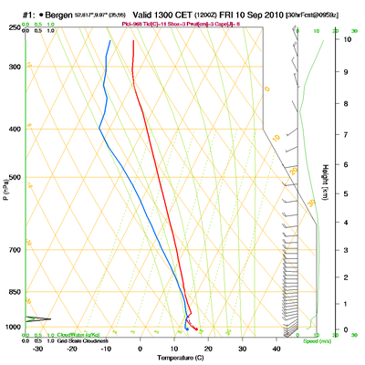 sounding1.curr.1300lst.w2.png